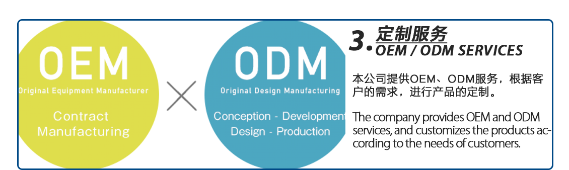 OEM/ODM Services- Smart Electronic Shelf Price Label